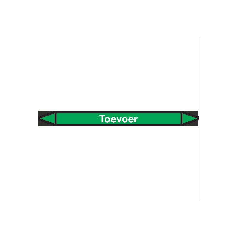 Toevoer Pictogramsticker Leidingmarkering