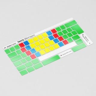 Blind typen zonder tekens toetsenbordstickers
