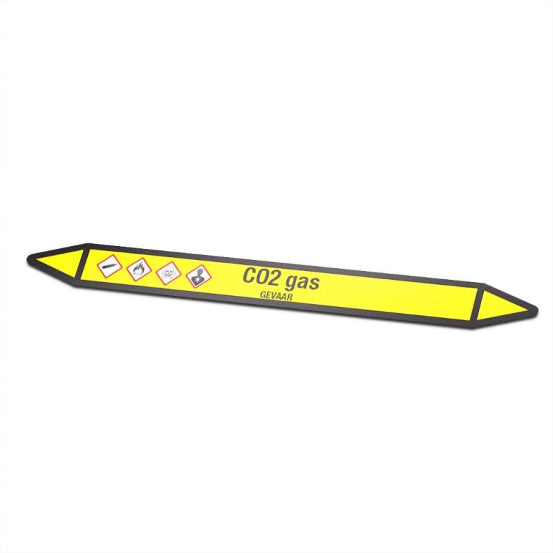 Co2gas Pictogramsticker Leidingmarkering