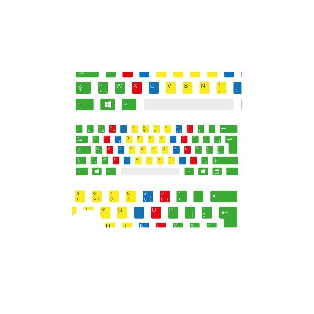 AZERTY (België) Toetsenbord letters - Blind typen (met leestekens)